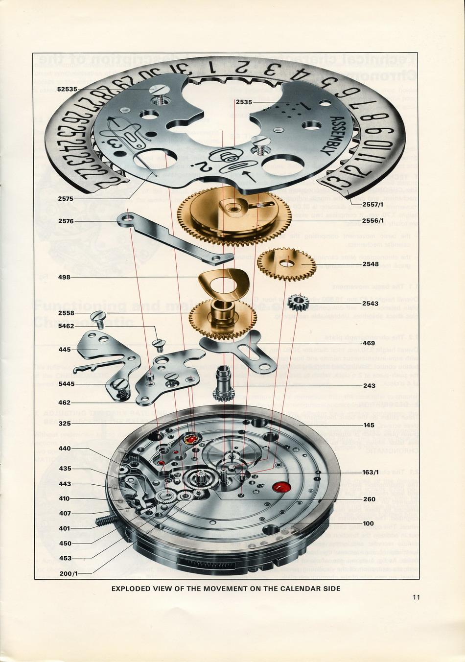 zenith el primero manual pdf
