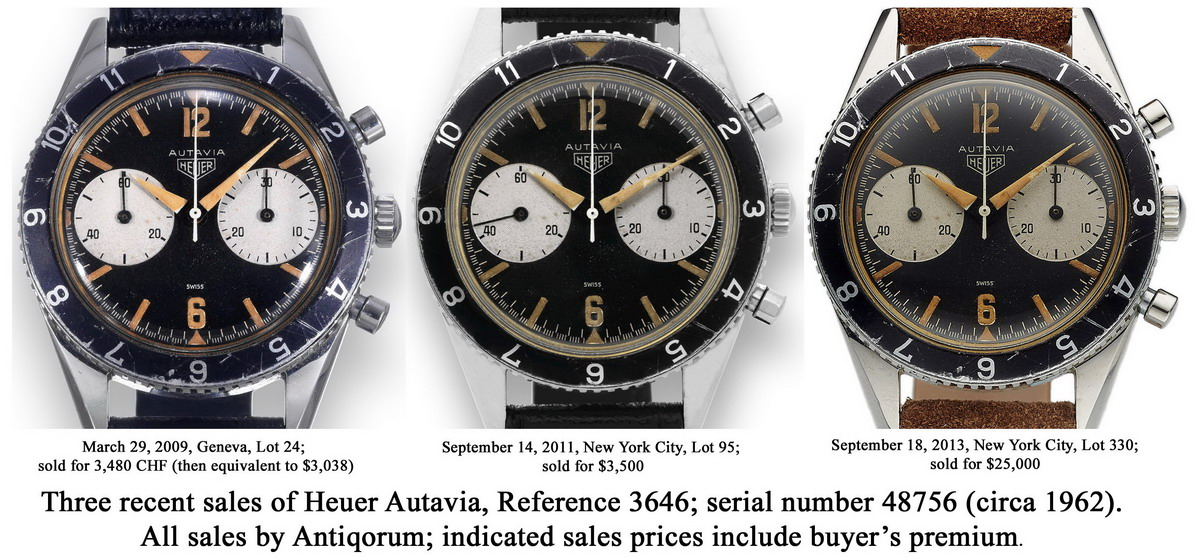 Early Autavia Sold Three Times by Antiquorum