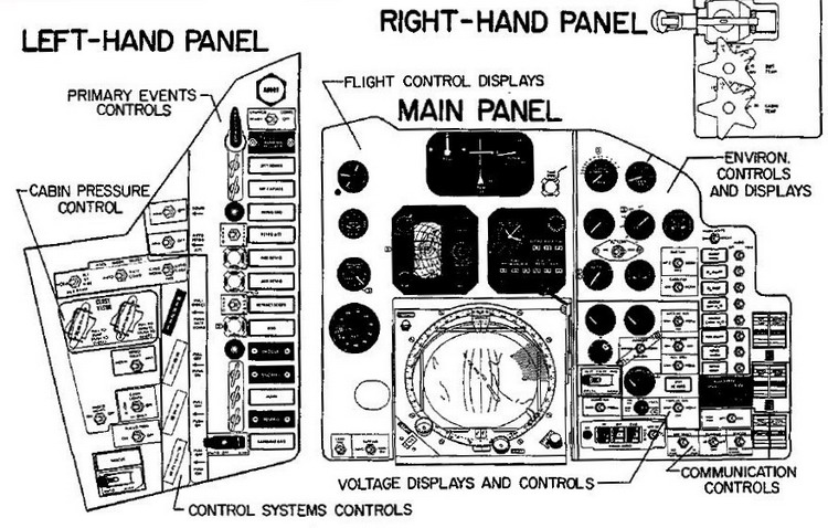 Space Shuttle Instrument Panel Layout - Pics about space